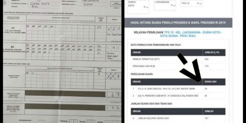 KPU Banyak Salah Input Data C1, Prabowo Dirugikan