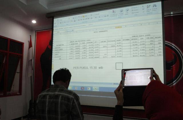Situng KPU Hari Ini : Suara Prabowo-Sandi 39.610.511