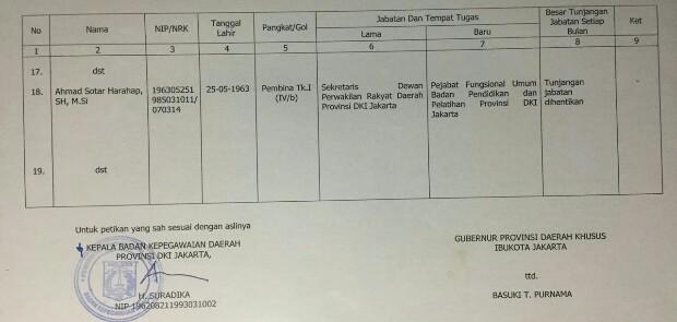 Ahok Tidak Teken SK Pemberhentian Sotar dari Jabatan Sekwan