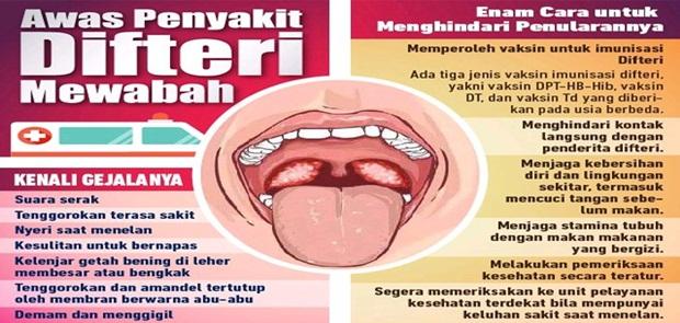 Kasus Difteri di Jakarta Meningkat Tiga Kali Lipat dibandingkan 2016