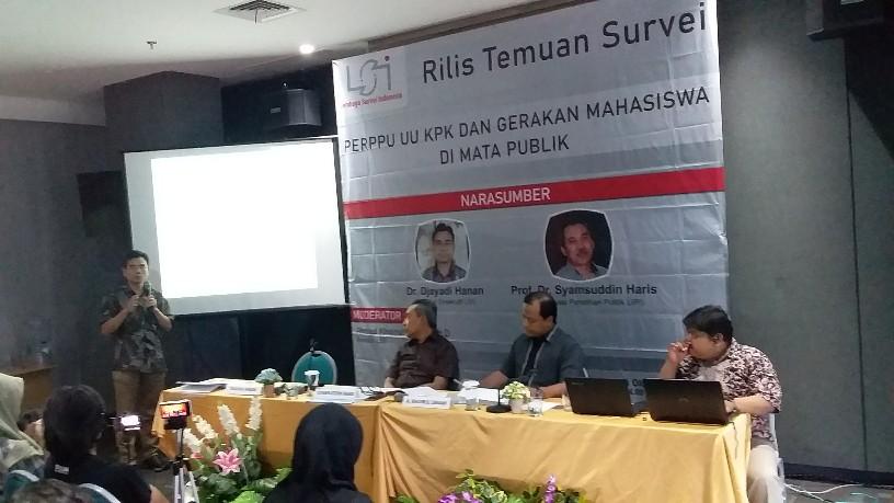 Survey LSI : 70,9 Persen Publik Setuju UU KPK Melemahkan KPK